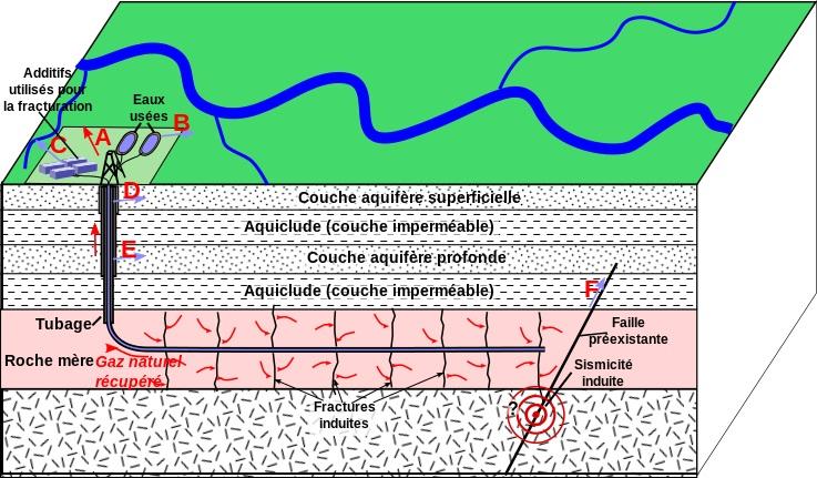 precursori sismici per prevedere un terremoto