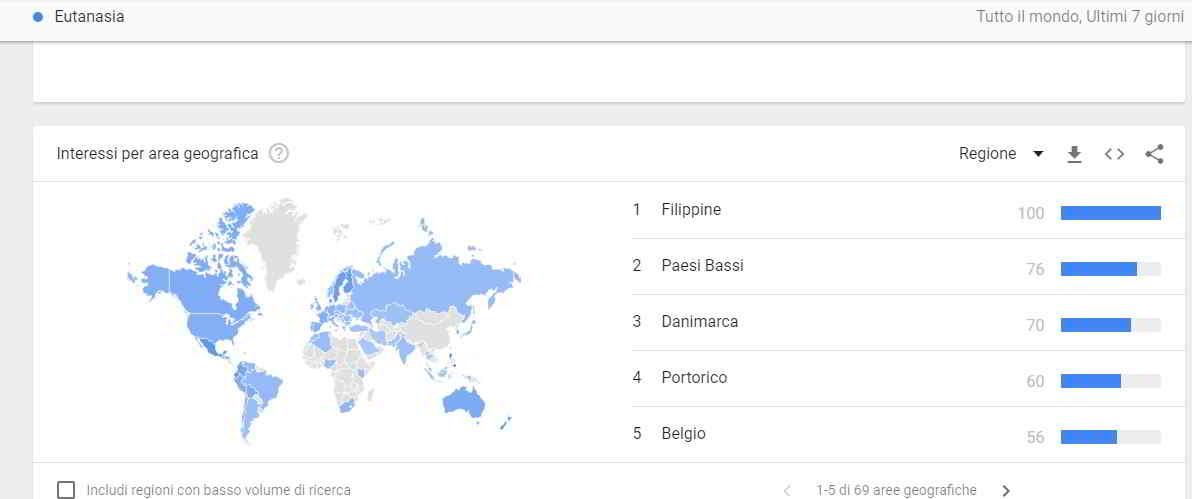 eutanasia nel mondo le statistiche Google sul fenomeno