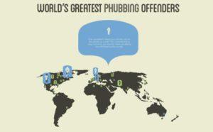 Phubbing nel mondo in Europa e in Italia