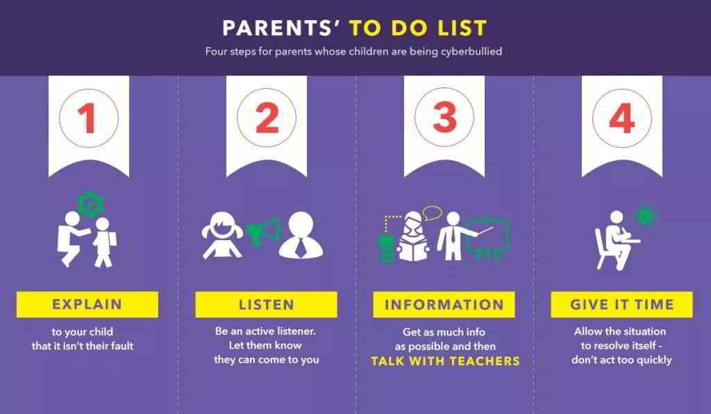Velocità incontri genitori Guida